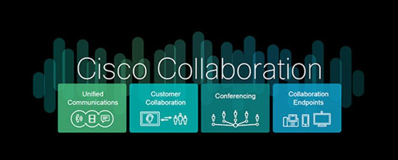 Cisco Collaboration Systems Release 11.5